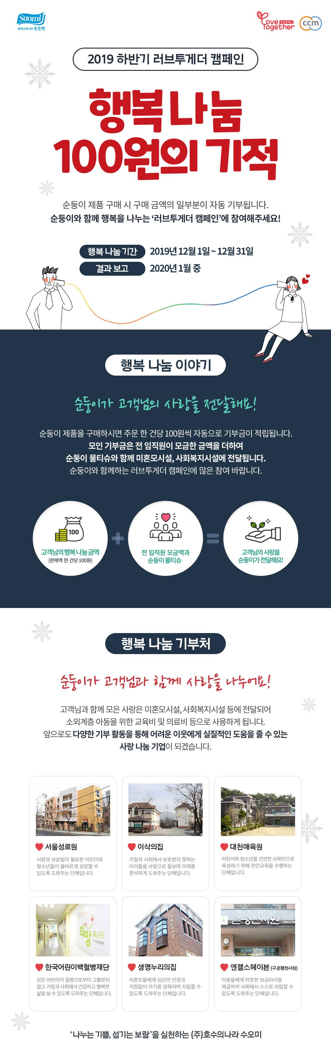 순둥이 러브투게더 캠페인 행복나눔 100원의 기적